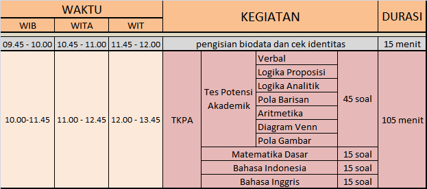 TKPA rundown